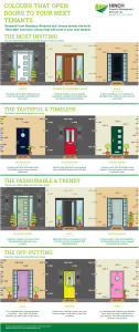 The most desirable front door colours